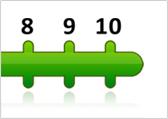 číselné nástroje RMeasiteach
