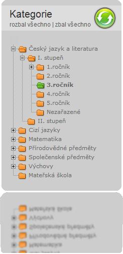 Kategorie testů v programu ALF
